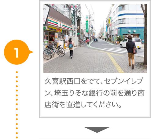 久喜駅西口をでて、セブンイレブン、埼玉りそな銀行の前を通り商店街を直進してください。