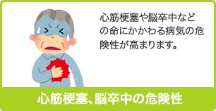 心筋梗塞、脳卒中の危険性