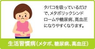 生活習慣病(メタボ、糖尿病、高血圧)